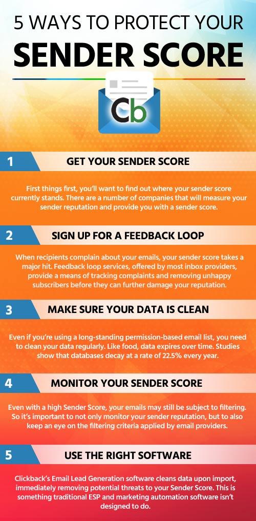 sender score infographic