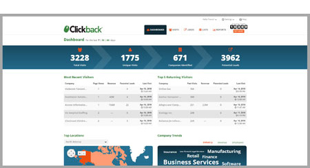 Reveal Hot Leads Using a B2B IP Tracker on Your Website