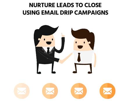 lead nurture drip campaigns