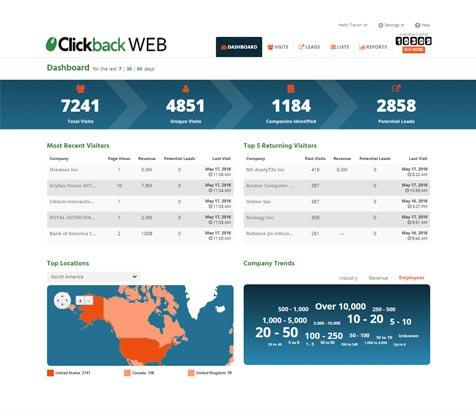 B2B Lead Generation Software