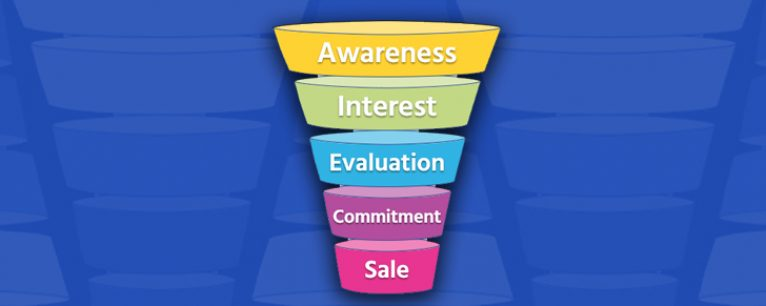 Understanding the B2B Marketing Funnel for Email Lead Generation